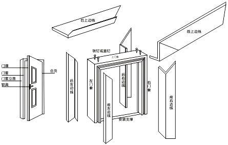 木门安装2.jpg
